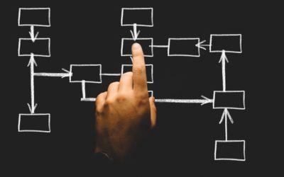 Kako otvoriti tvrtku u 10 jednostavnih koraka